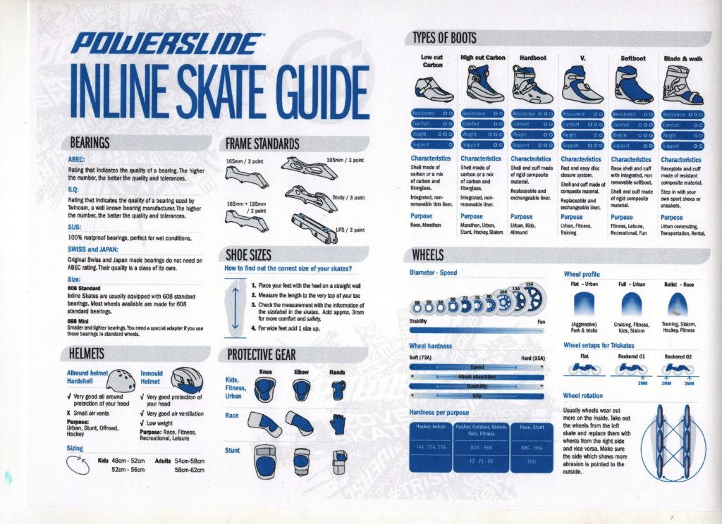 Powerslide Inline Skate Guide